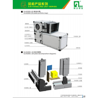 Air handling unit frame profile and accessory AHU material