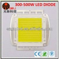 100w-200w-300w LED Module Manufacturer thumbnail image