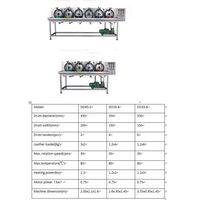 Stainless Steel Comparison laboratory Drum