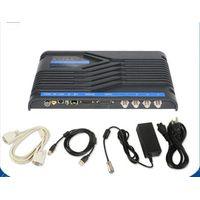 YF-RU6401 UHF long distance fixed reader
