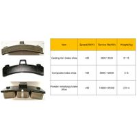 High friction composition brake shoe/brake block used on railway thumbnail image