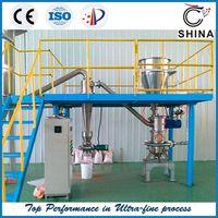 SHINA - jet mill