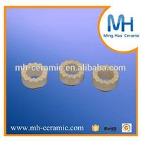 advanced industrial cordierite ceramic