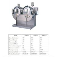 Stainless Steel Comparison Testing Drum