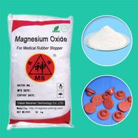 MEISHEN Magnesium Oxide Production Base