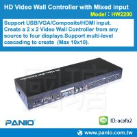 HD Video Wall Controller with Mixed input (HDMI / VGA / Composite / USB)