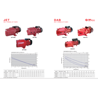 slef priming jet pump