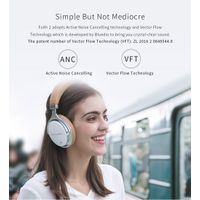 F2 Active Noise Cancelling Wireless Bluetooth Headphones wireless Headset with Microphone for phones thumbnail image