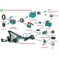 Tyre recycling line