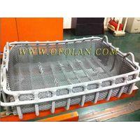 Molybdenum mesh|molybdenum wire mesh|high-temperature molybdenum screen