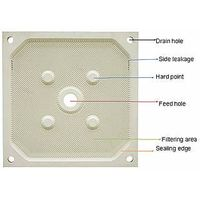 Chamber filter plate for all types of chamber filter press thumbnail image
