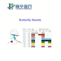 blood collection Butterfly needle with CE certificate