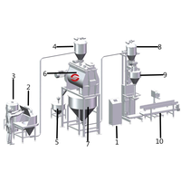 Powder handling equipment system production line thumbnail image