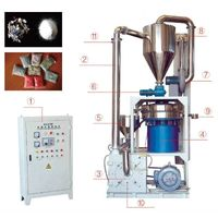 New Type Vertical High-speed Disk Plastic Grinder/Mill thumbnail image