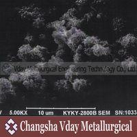 Carbonyl Nickel heavy powder
