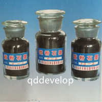 Natural Micronized Graphite in Electrrical Carbon Products