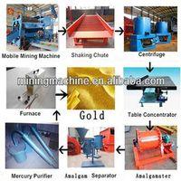 Hotselling Alluvial Gold Roller Screen Trommel