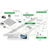 10kw Mini Grid System, Integral Wind, Solar Power with Disel Generator thumbnail image