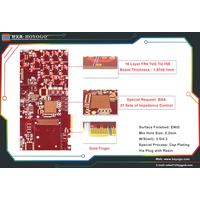16 Layer Rigid PCB - HOYOGO PCB Manufacturer thumbnail image