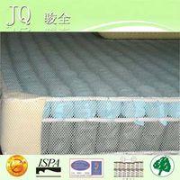 Furniture mattress pocket inner spring