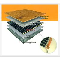 Flexible Underfloor Heating Electric Film Heater (THERMO-Q)