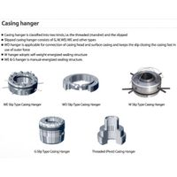 API 6A Casing Head/Casing Hanger/Casing Spool
