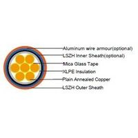 IEC 60502-1 2, 3, 4 cores 300/500V Mica+XLPE Insulated, LSZH Sheathed Power Cables