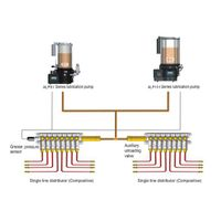 Auto Lubrication System For Engine