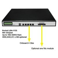 industrial firewall 1U Intel H61 Series Chipset Network Appliance with 4 onboard LAN ports