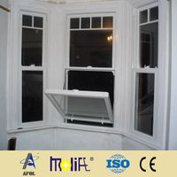 pvc/vinly window white pvc turn-tilt window