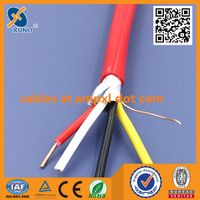 factory wholesale bulk electric wire thumbnail image