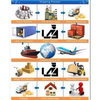 DHL freight forwarder by air door to door services from china to Canada italy england