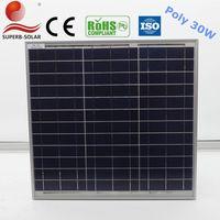 solar panels 40w
