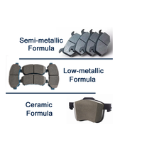 All kinds of auto brake pads(semi-metal-based, less-metal-based, NAO materials, ceramics)
