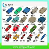 SC/LC/FC/ST Fiber Optic Adapter