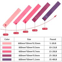 100% natural latex exercise bands, gradient color circle resistance bandsloop for bodybuilding thumbnail image