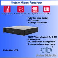 Embedded NVR for Network video recorder