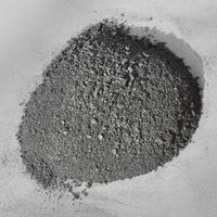 best quality ferro silicon powder
