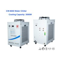 CW6000 CNC Chiller