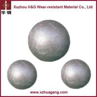 Dia20-150mm steel ball for ball mill grinding