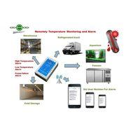 Temperature monitoring Temperature controller temperature alarm data logger