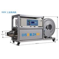 Precision temperature control for industrial hot air blower
