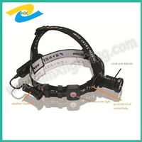 Rechargeable Aluminum LED headlamp Light  MX-LH-01