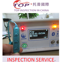 The third party inspection service in china