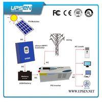 Solar Energy System Power Inverter for Office Equipment thumbnail image
