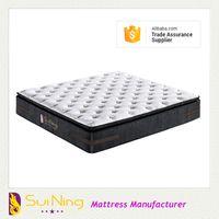 single cheap italian mattress manufacture