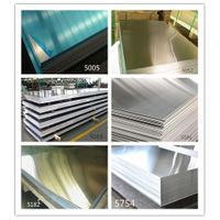 5000 Series Aluminum Sheet