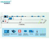 Mine-used Belt Communication Control Device System