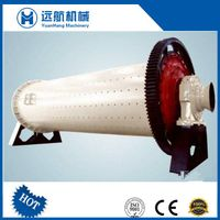 High Efficient Energy-Saving Ball Mill Made by China Henan Manufacturer
