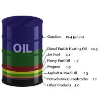 Crude and Oil thumbnail image